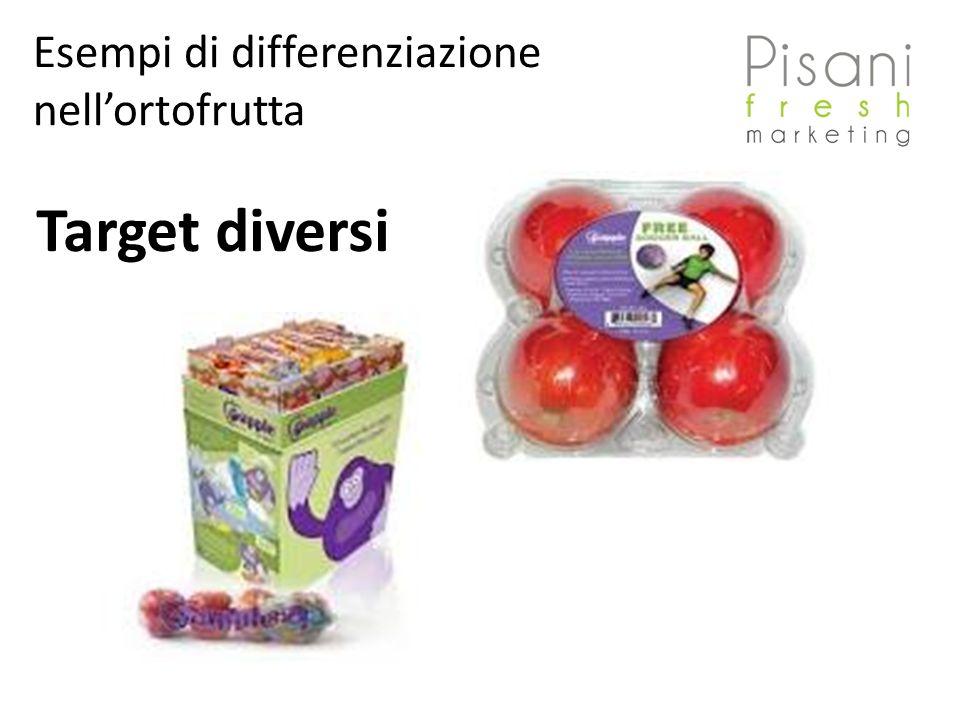 Esempi di differenziazione nellortofrutta Target diversi