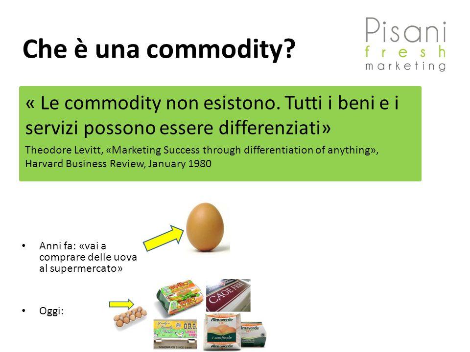 Che è una commodity? « Le commodity non esistono. Tutti i beni e i servizi possono essere differenziati» Theodore Levitt, «Marketing Success through d