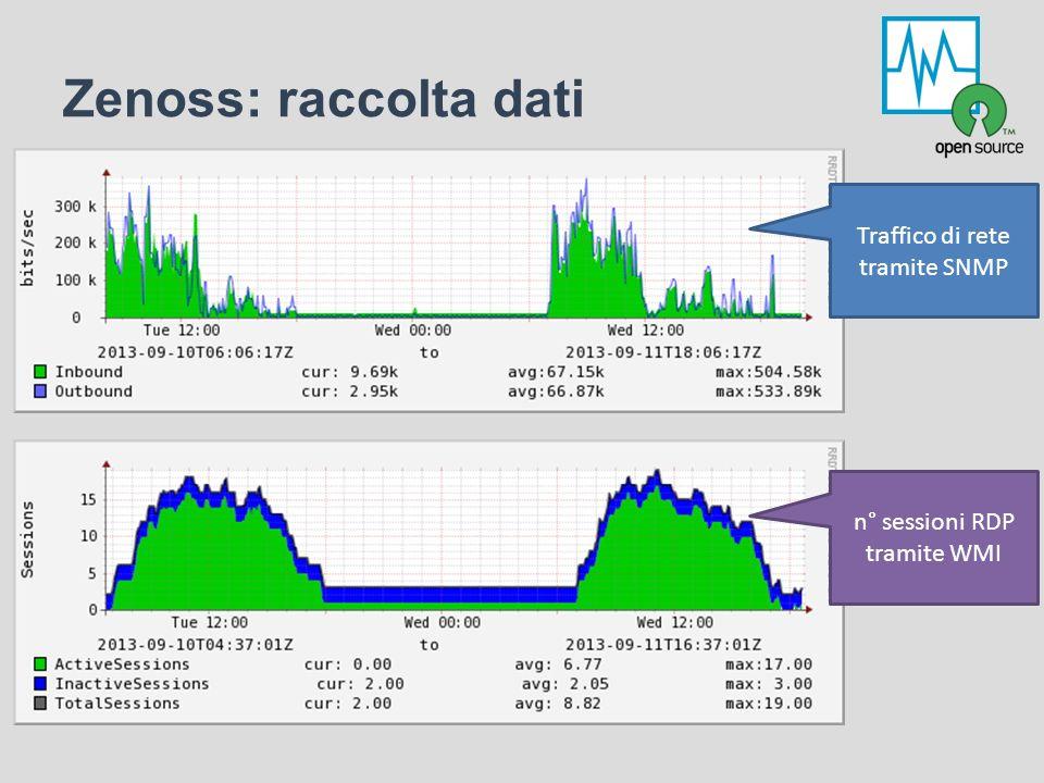 Zenoss: raccolta dati n° sessioni RDP tramite WMI Traffico di rete tramite SNMP