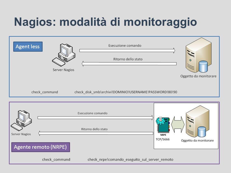 Nagios: modalità di monitoraggio Agent less Agente remoto (NRPE)