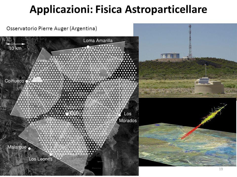 Applicazioni: Fisica Astroparticellare 19 Osservatorio Pierre Auger (Argentina)