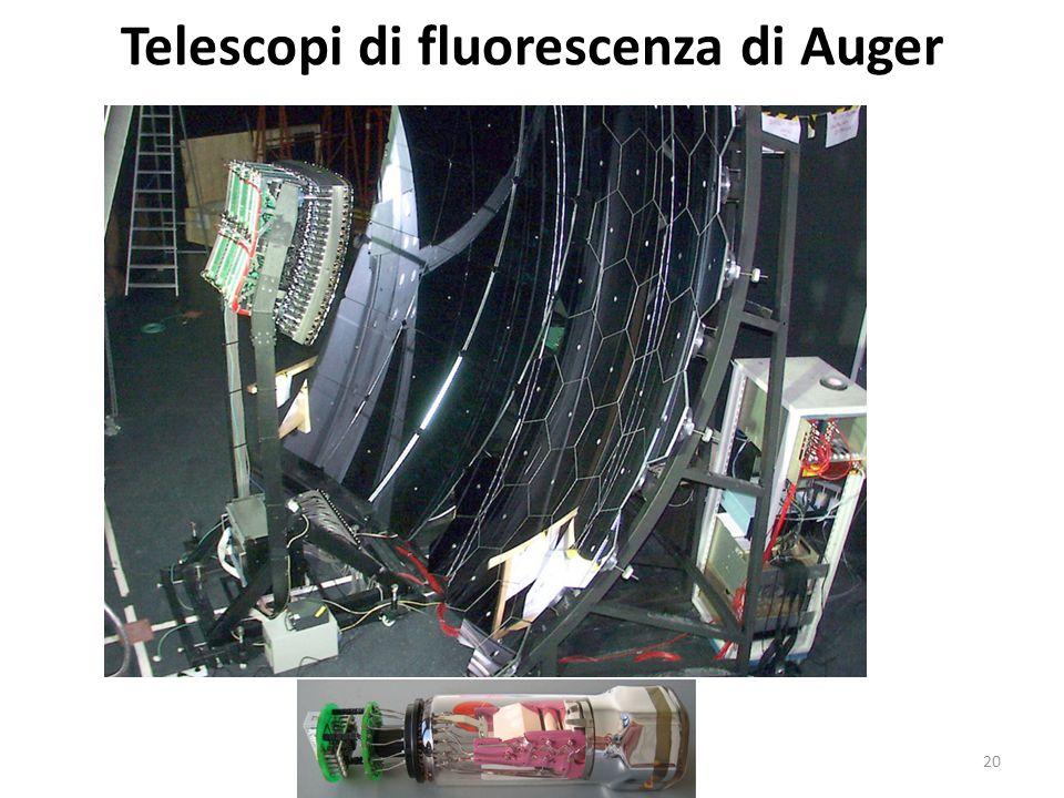 Telescopi di fluorescenza di Auger 20