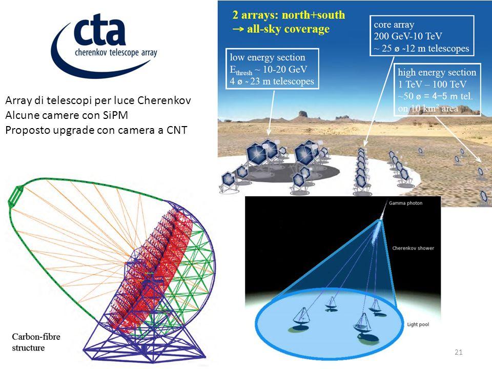 21 Array di telescopi per luce Cherenkov Alcune camere con SiPM Proposto upgrade con camera a CNT