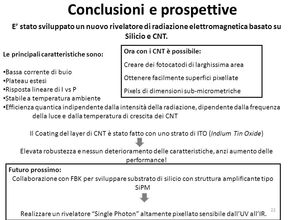 Conclusioni e prospettive E stato sviluppato un nuovo rivelatore di radiazione elettromagnetica basato su Silicio e CNT. Le principali caratteristiche