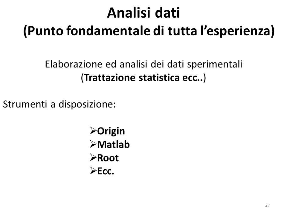 Analisi dati (Punto fondamentale di tutta lesperienza) Elaborazione ed analisi dei dati sperimentali (Trattazione statistica ecc..) Strumenti a disposizione: Origin Matlab Root Ecc.