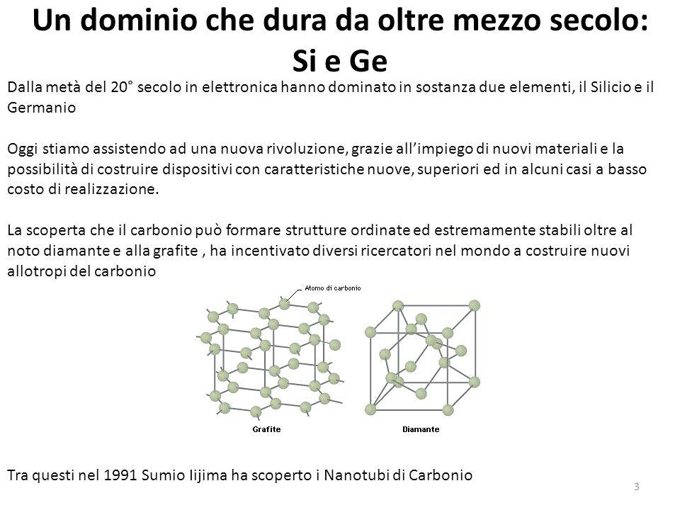 Un dominio che dura da oltre mezzo secolo: Si e Ge Dalla metà del 20° secolo in elettronica hanno dominato in sostanza due elementi, il Silicio e il G