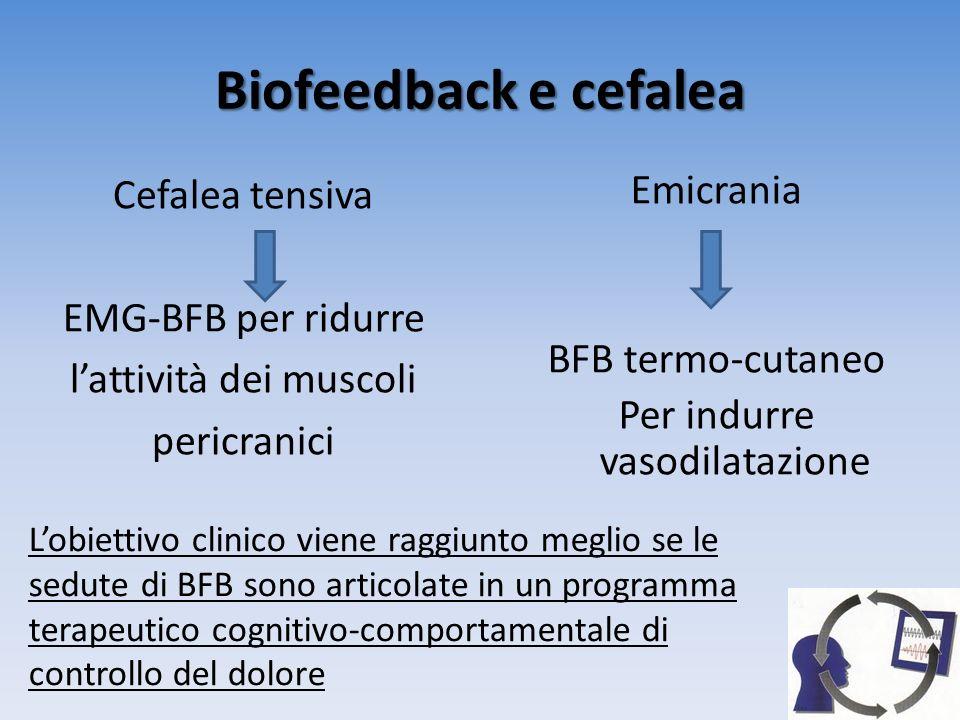 Efficacia del biofeedback US Headache Consortium (Campbell et al., 2000) ha assegnato il grado più elevato di evidenza (A) al biofeedback termico ed elettromiografico per il trattamento dellemicrania, combinato con tecniche di Rilassamento e training di tipo Cognitivo Comportamentale nella gestione dello stress.
