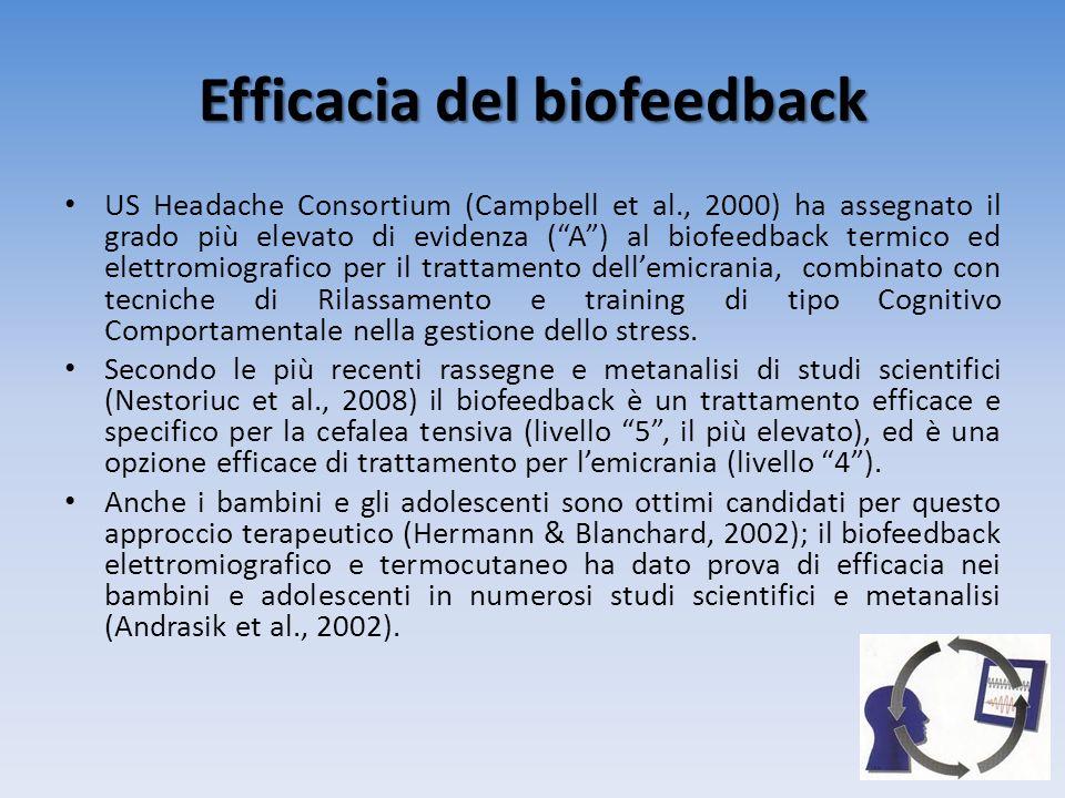 Lesperienza di Ferrara Gruppo di auto-aiuto di 10 persone 1 volta ogni 2 settimane Tecniche di training autogeno