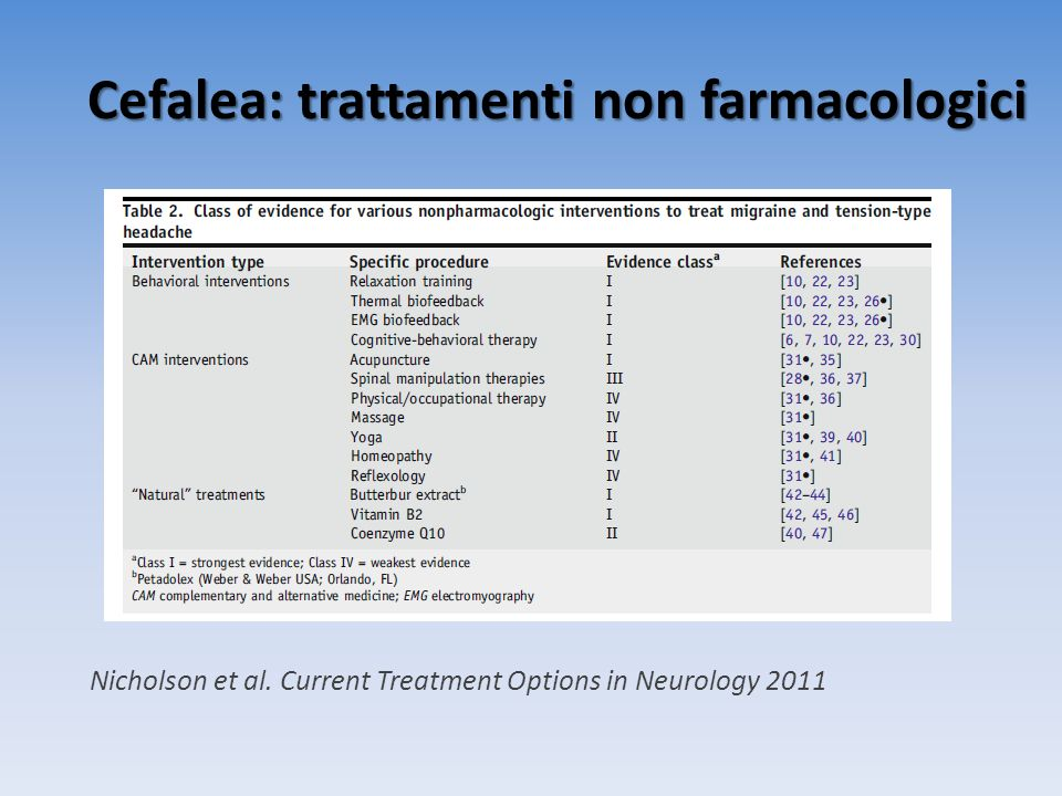 Cefalea: trattamenti non farmacologici Nicholson et al. Current Treatment Options in Neurology 2011