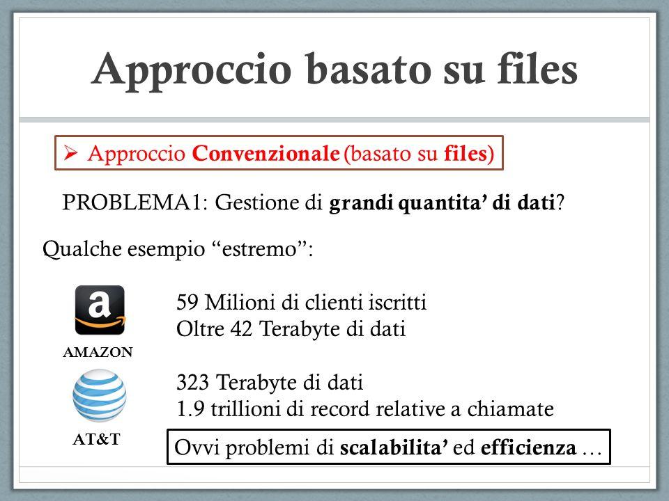 Approccio Convenzionale (basato su files ) Qualche esempio estremo: 59 Milioni di clienti iscritti Oltre 42 Terabyte di dati 323 Terabyte di dati 1.9