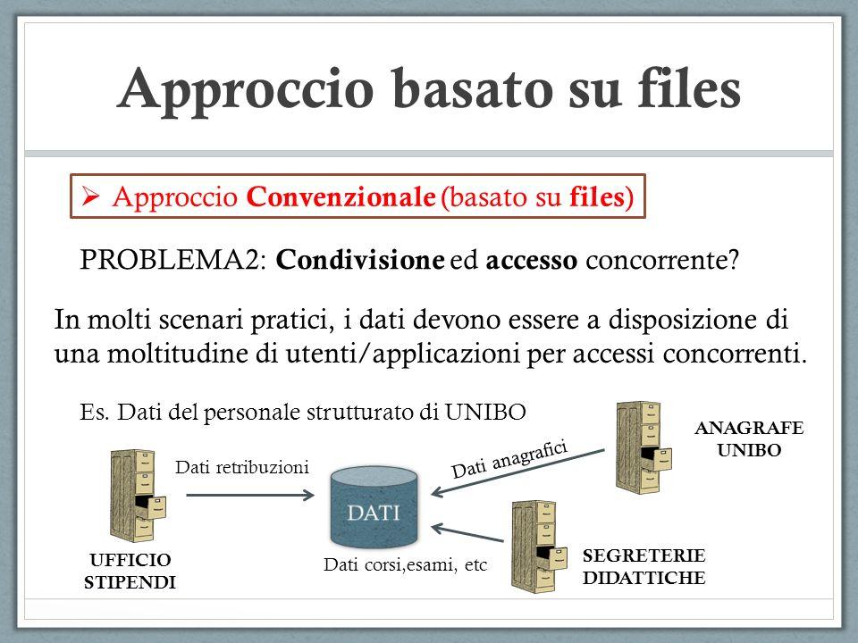 Approccio basato su files Approccio Convenzionale (basato su files ) In molti scenari pratici, i dati devono essere a disposizione di una moltitudine