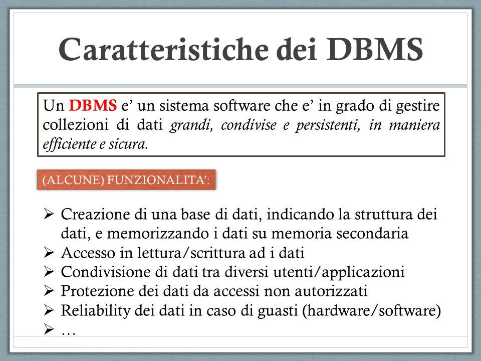 Caratteristiche dei DBMS Un DBMS e un sistema software che e in grado di gestire collezioni di dati grandi, condivise e persistenti, in maniera effici