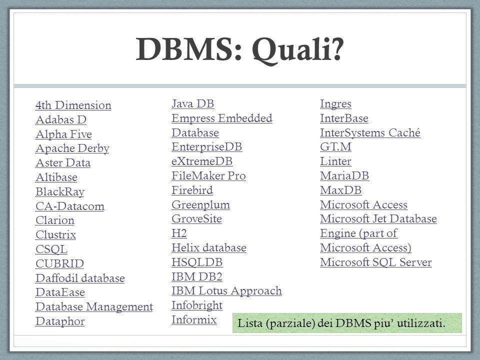 DBMS: Quali? 4th Dimension Adabas D Alpha Five Apache Derby Aster Data Altibase BlackRay CA-Datacom Clarion Clustrix CSQL CUBRID Daffodil database Dat