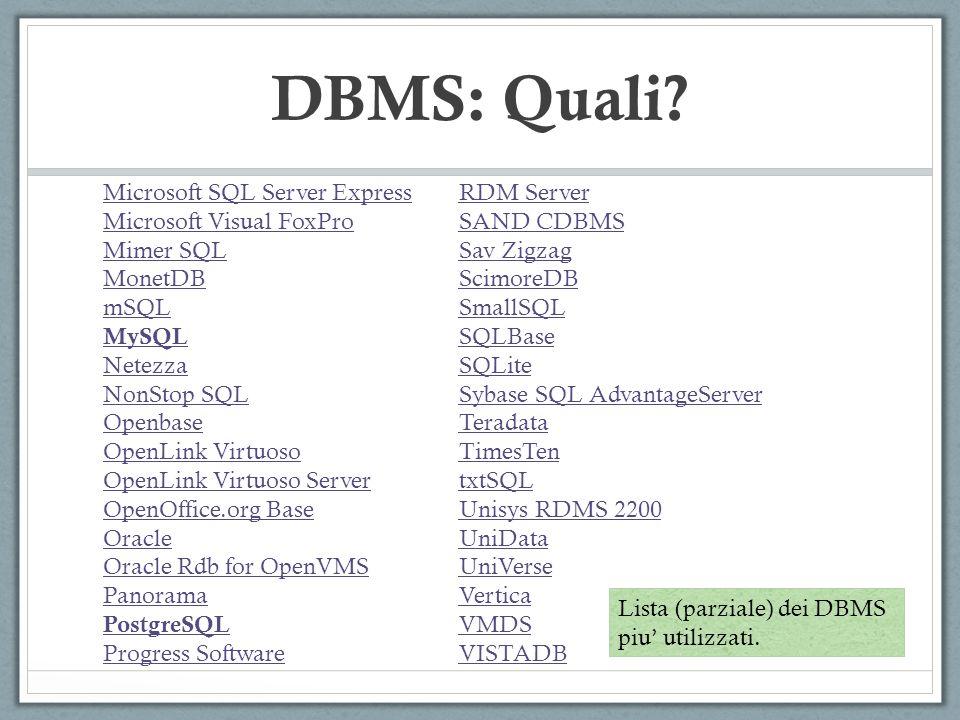 DBMS: Quali? Microsoft SQL Server Express Microsoft Visual FoxPro Mimer SQL MonetDB mSQL MySQL Netezza NonStop SQL Openbase OpenLink Virtuoso OpenLink
