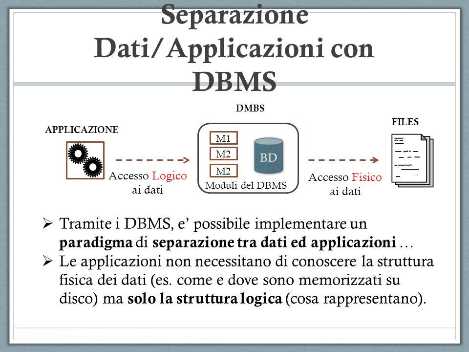 Separazione Dati/Applicazioni con DBMS Tramite i DBMS, e possibile implementare un paradigma di separazione tra dati ed applicazioni … Le applicazioni