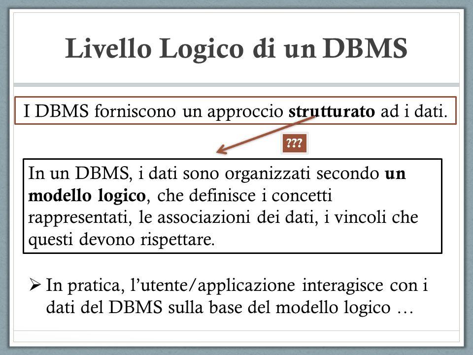 Livello Logico di un DBMS I DBMS forniscono un approccio strutturato ad i dati. ??? In un DBMS, i dati sono organizzati secondo un modello logico, che