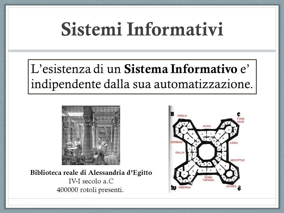Lesistenza di un Sistema Informativo e indipendente dalla sua automatizzazione. Biblioteca reale di Alessandria dEgitto IV-I secolo a.C 400000 rotoli