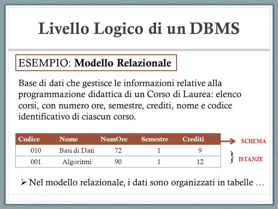 ESEMPIO: Modello Relazionale Base di dati che gestisce le informazioni relative alla programmazione didattica di un Corso di Laurea: elenco corsi, con