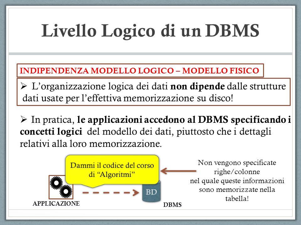 INDIPENDENZA MODELLO LOGICO – MODELLO FISICO Lorganizzazione logica dei dati non dipende dalle strutture dati usate per leffettiva memorizzazione su d