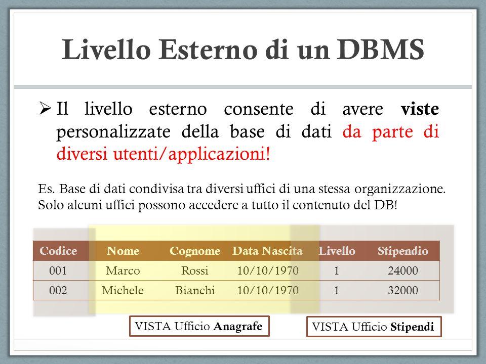 Il livello esterno consente di avere viste personalizzate della base di dati da parte di diversi utenti/applicazioni! CodiceNomeCognomeData NascitaLiv