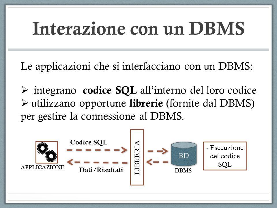 Le applicazioni che si interfacciano con un DBMS: integrano codice SQL allinterno del loro codice utilizzano opportune librerie (fornite dal DBMS) per