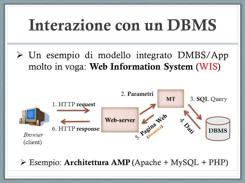 Un esempio di modello integrato DMBS/App molto in voga: Web Information System (WIS) DBMS Browser (client) 1. HTTP request 6. HTTP response 2. Paramet