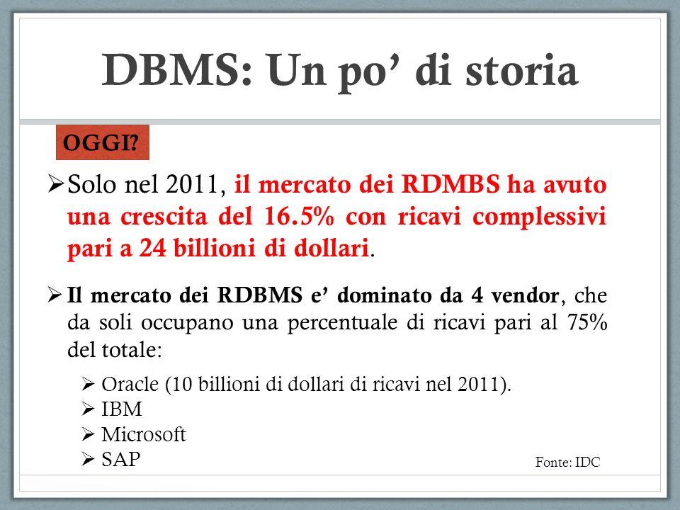Solo nel 2011, il mercato dei RDMBS ha avuto una crescita del 16.5% con ricavi complessivi pari a 24 billioni di dollari. Il mercato dei RDBMS e domin
