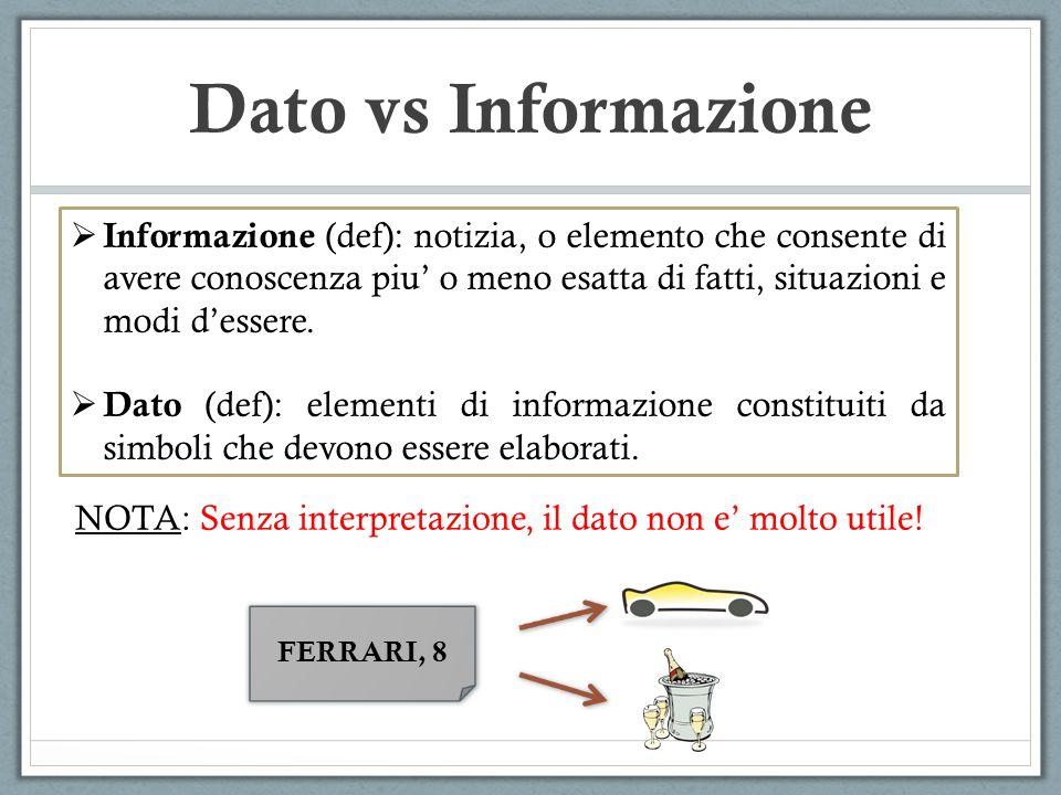 Dato vs Informazione Informazione (def): notizia, o elemento che consente di avere conoscenza piu o meno esatta di fatti, situazioni e modi dessere. D