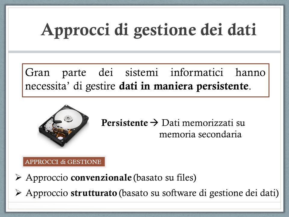 Approcci di gestione dei dati Gran parte dei sistemi informatici hanno necessita di gestire dati in maniera persistente. Persistente Dati memorizzati