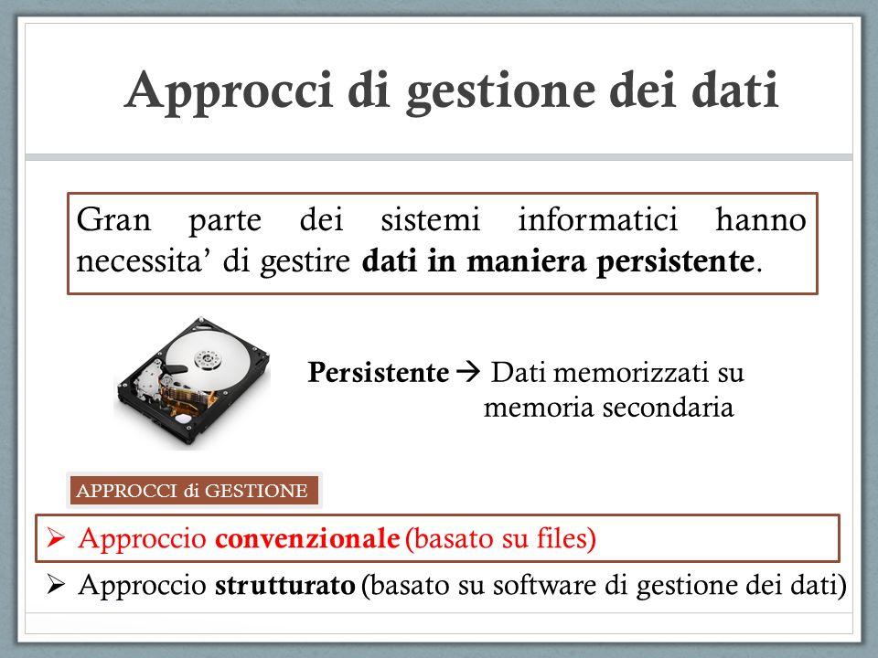 Approccio Convenzionale (basato su files ) APPLICAZIONEFILES Operazioni di Lettura/Scrittura su file mediante supporto del Sistema Operativo Nessuna chiara distinzione tra dati ed applicazioni.