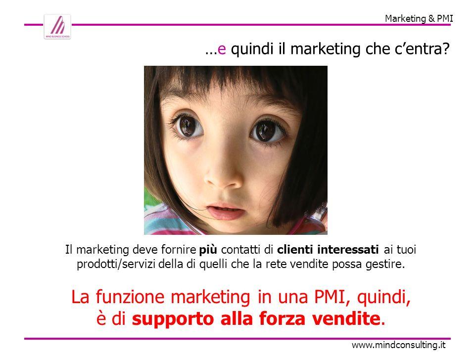 Marketing & PMI www.mindconsulting.it Il marketing deve fornire più contatti di clienti interessati ai tuoi prodotti/servizi della di quelli che la rete vendite possa gestire.