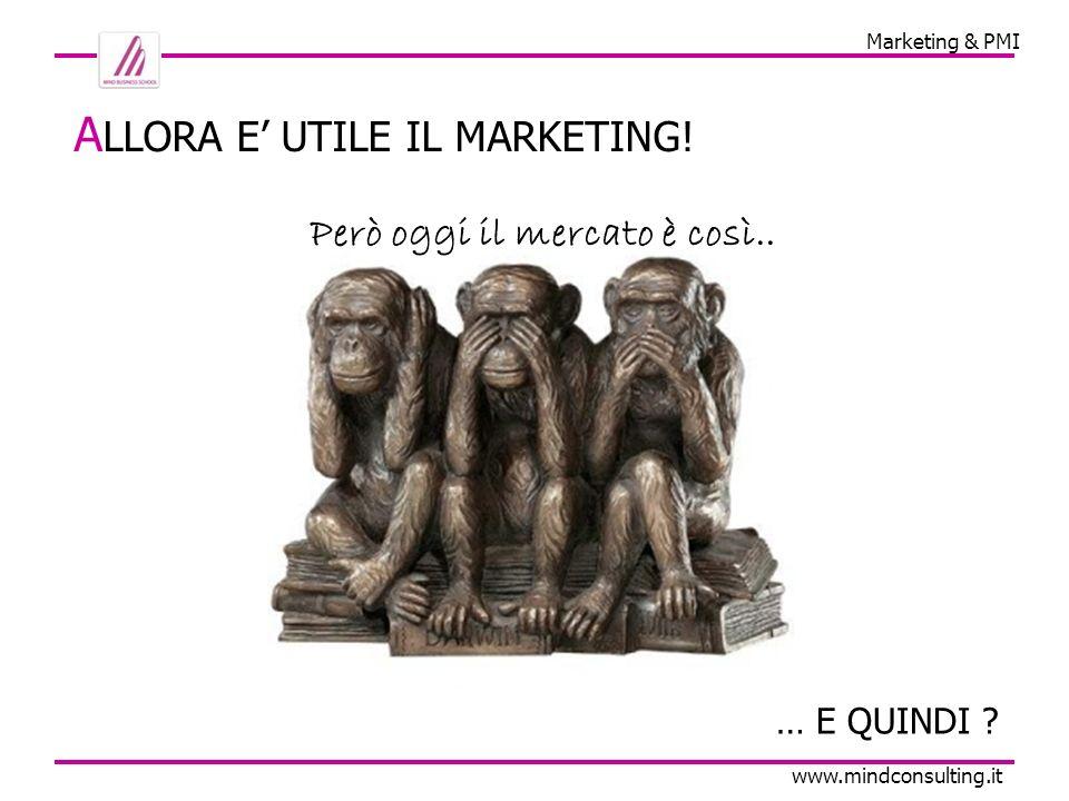 Marketing & PMI www.mindconsulting.it ATTRARRE A NALIZZIAMO UNA RICETTA PER LA PROMOZIONE … INTERESSARE COMUNICARE