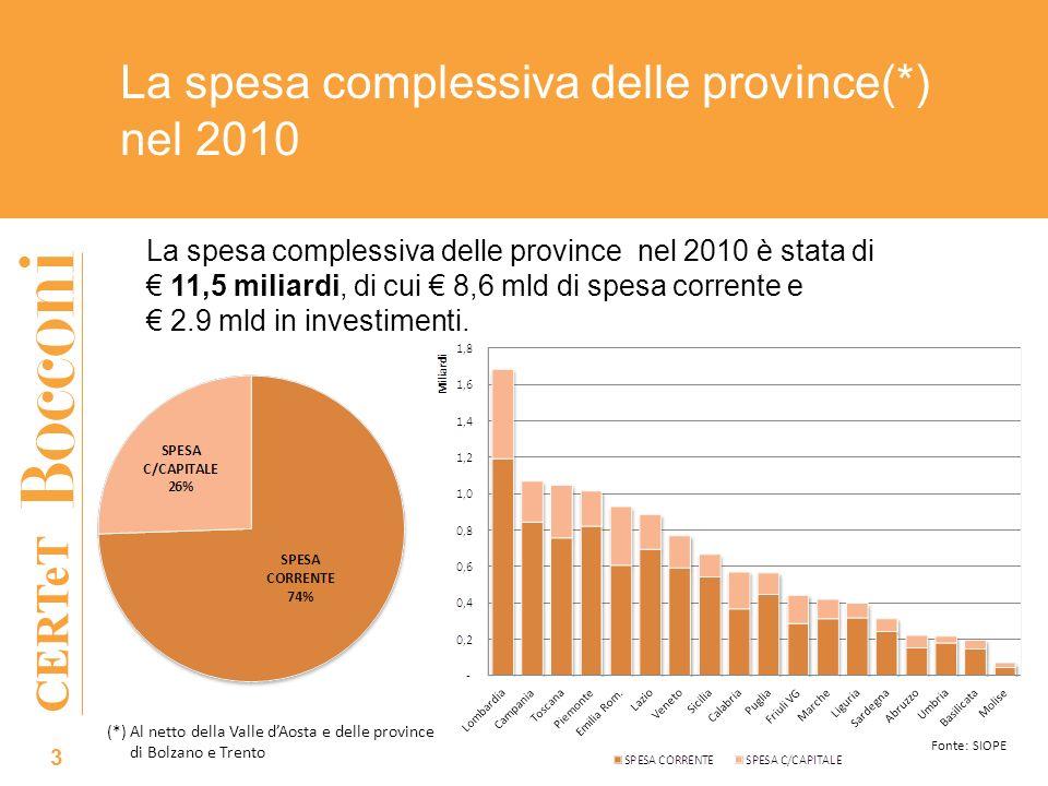 CERTeT La spesa complessiva delle province(*) nel 2010 3 La spesa complessiva delle province nel 2010 è stata di 11,5 miliardi, di cui 8,6 mld di spes