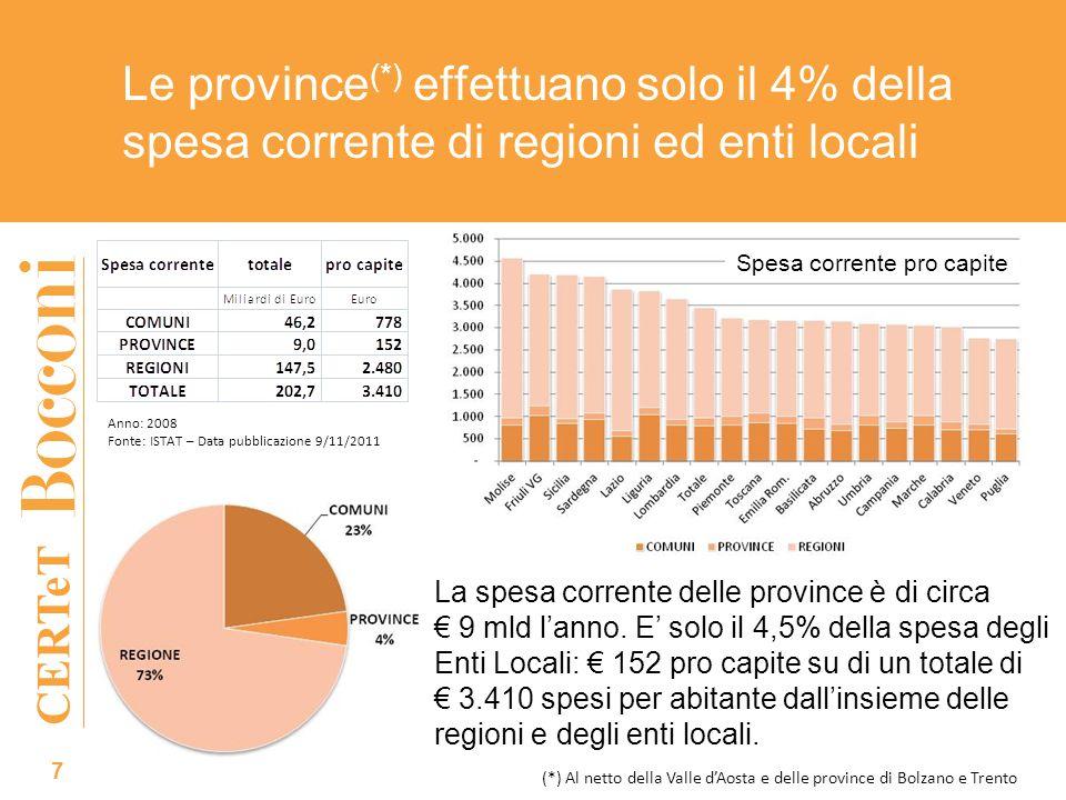 CERTeT Le province (*) effettuano solo il 4% della spesa corrente di regioni ed enti locali La spesa corrente delle province è di circa 9 mld lanno. E