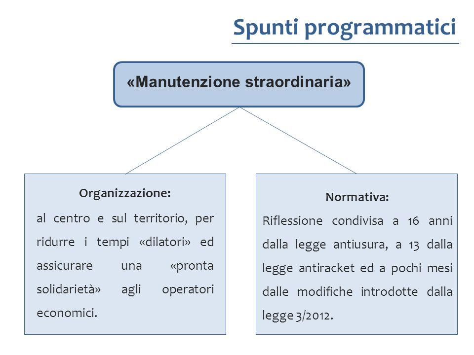 Spunti programmatici Organizzazione: al centro e sul territorio, per ridurre i tempi «dilatori» ed assicurare una «pronta solidarietà» agli operatori