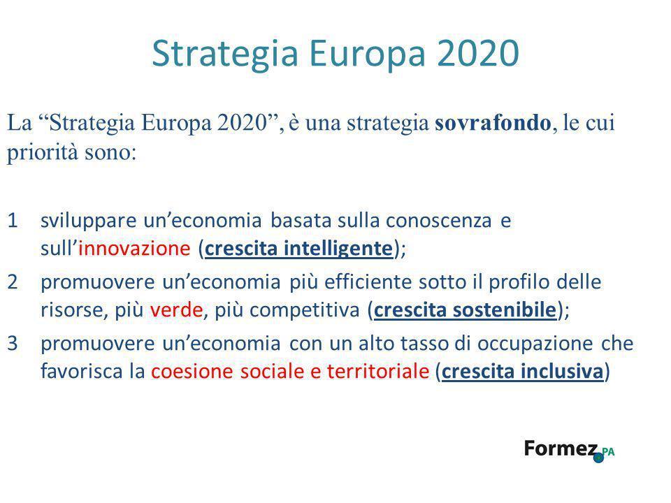 Strategia Europa 2020 La Strategia Europa 2020, è una strategia sovrafondo, le cui priorità sono: 1sviluppare uneconomia basata sulla conoscenza e sul