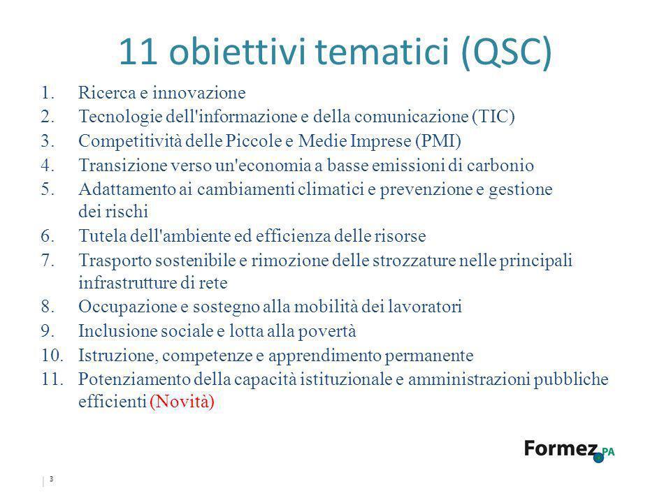 3 11 obiettivi tematici (QSC) 1.Ricerca e innovazione 2.Tecnologie dell'informazione e della comunicazione (TIC) 3.Competitività delle Piccole e Medie
