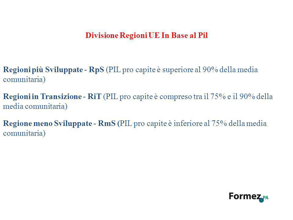 Divisione Regioni UE In Base al Pil Regioni più Sviluppate - RpS (PIL pro capite è superiore al 90% della media comunitaria) Regioni in Transizione - RiT (PIL pro capite è compreso tra il 75% e il 90% della media comunitaria) Regione meno Sviluppate - RmS (PIL pro capite è inferiore al 75% della media comunitaria)