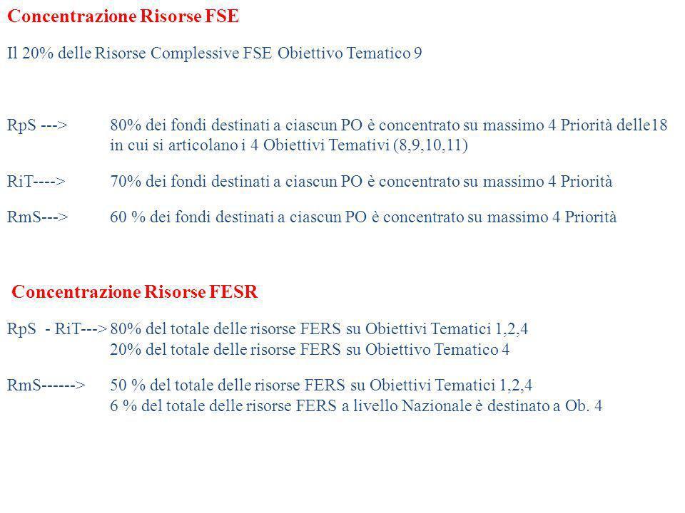 Concentrazione Risorse FSE Il 20% delle Risorse Complessive FSE Obiettivo Tematico 9 RpS --->80% dei fondi destinati a ciascun PO è concentrato su mas