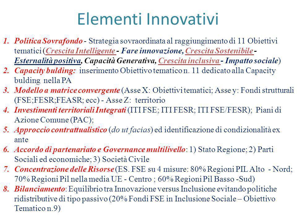 Elementi Innovativi 1.Politica Sovrafondo - Strategia sovraordinata al raggiungimento di 11 Obiettivi tematici (Crescita Intelligente - Fare innovazio