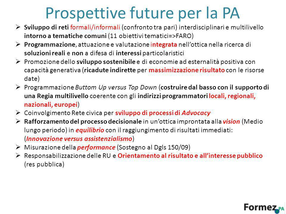 Sviluppo di reti formali/informali (confronto tra pari) interdisciplinari e multilivello intorno a tematiche comuni (11 obiettivi tematici=>FARO) Prog