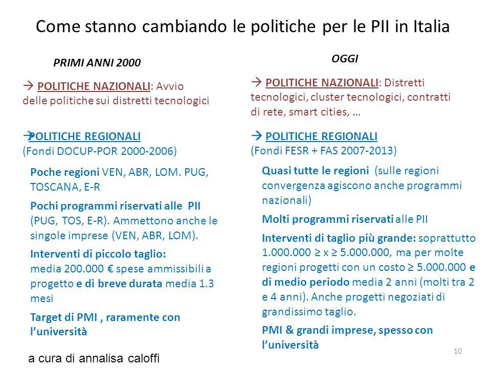Come stanno cambiando le politiche per le PII in Italia 10 Poche regioni VEN, ABR, LOM. PUG, TOSCANA, E-R Pochi programmi riservati alle PII (PUG, TOS