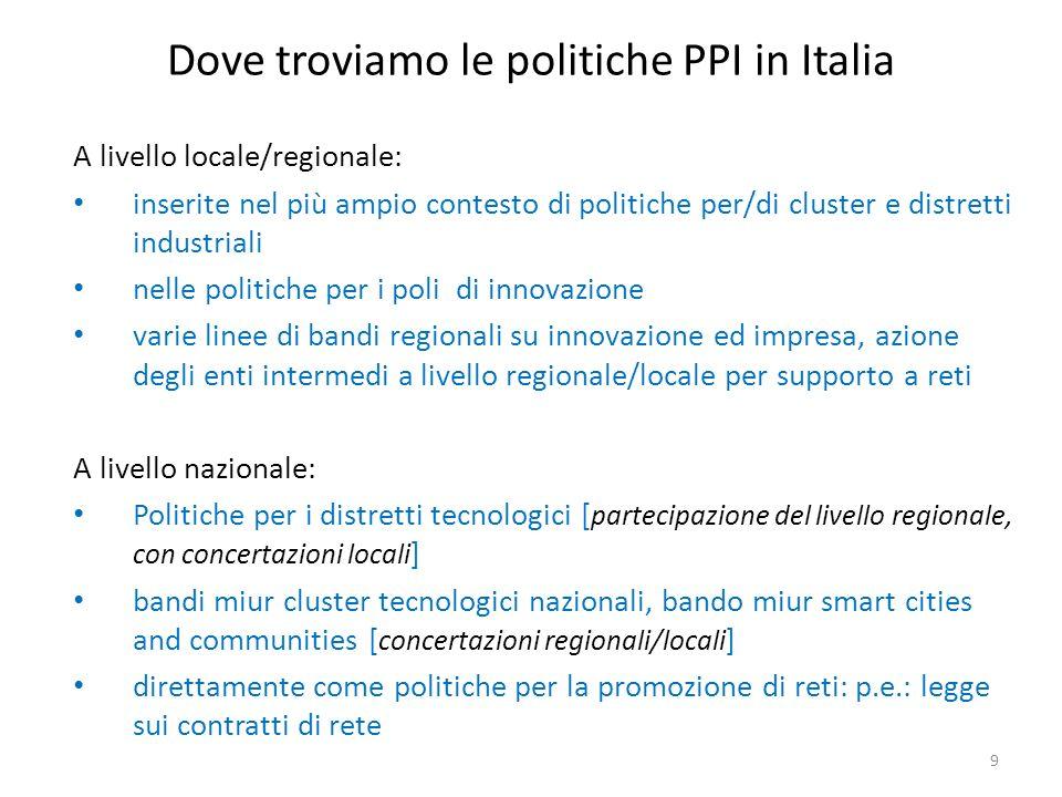 Dove troviamo le politiche PPI in Italia A livello locale/regionale: inserite nel più ampio contesto di politiche per/di cluster e distretti industria