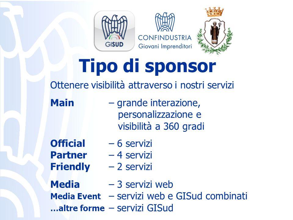 Ottenere visibilità attraverso i nostri servizi Main – grande interazione, personalizzazione e visibilità a 360 gradi Official – 6 servizi Partner – 4
