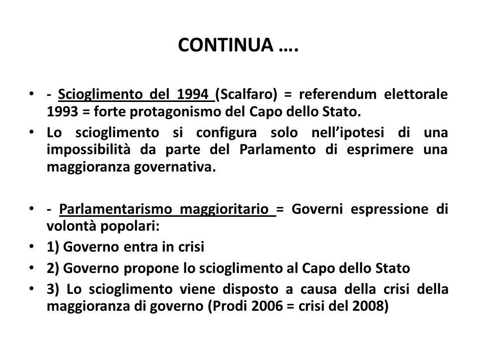CONTINUA …. - Scioglimento del 1994 (Scalfaro) = referendum elettorale 1993 = forte protagonismo del Capo dello Stato. Lo scioglimento si configura so