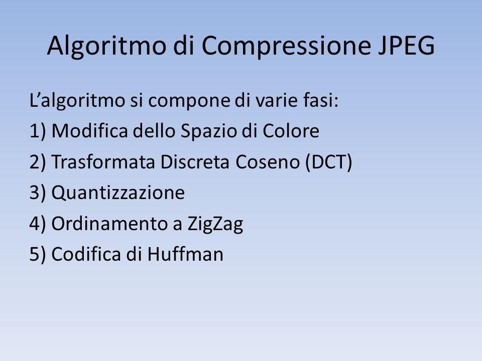 Algoritmo di Compressione JPEG Lalgoritmo si compone di varie fasi: 1) Modifica dello Spazio di Colore 2) Trasformata Discreta Coseno (DCT) 3) Quantiz