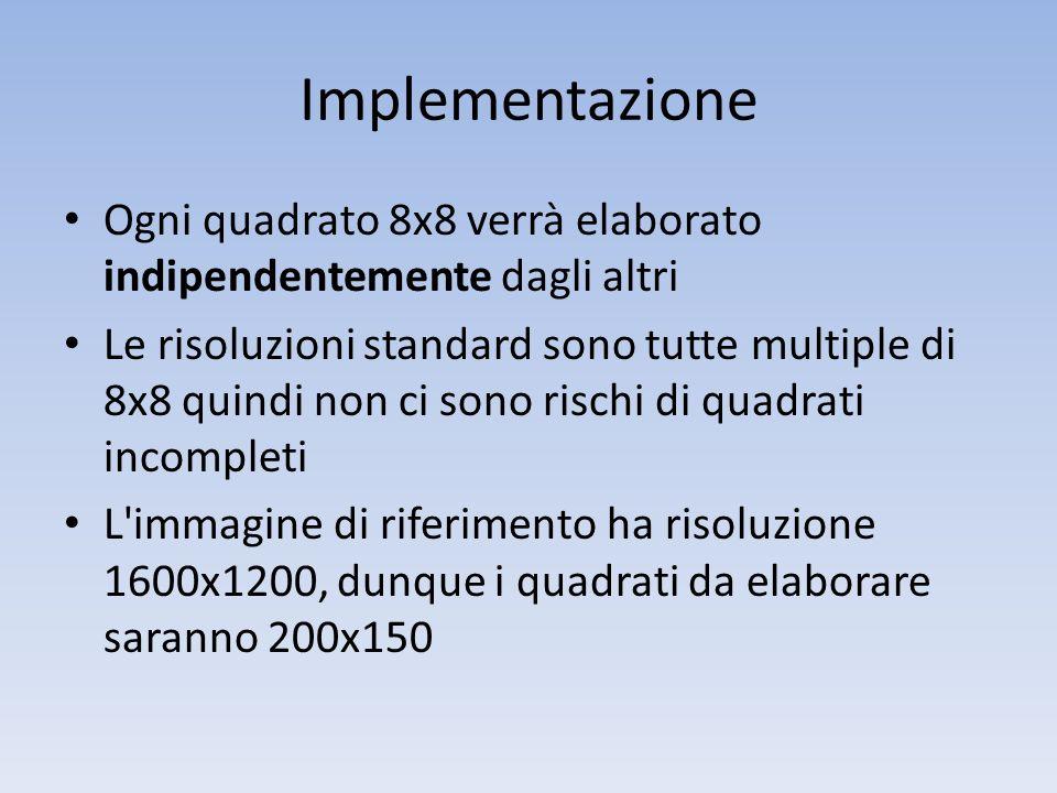 Implementazione Ogni quadrato 8x8 verrà elaborato indipendentemente dagli altri Le risoluzioni standard sono tutte multiple di 8x8 quindi non ci sono