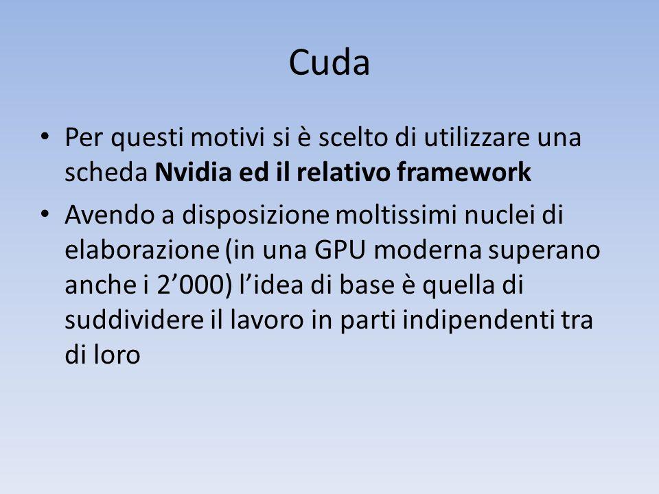 Cuda La filosofia alla base della programmazione CUDA è quella di creare una griglia virtuale in cui suddividere lalgoritmo, ognuna delle quali eseguirà lelaborazione su una parte dei dati Ogni cella della griglia, chiamata blocco, è suddivisa a sua volte in thread esecutivi