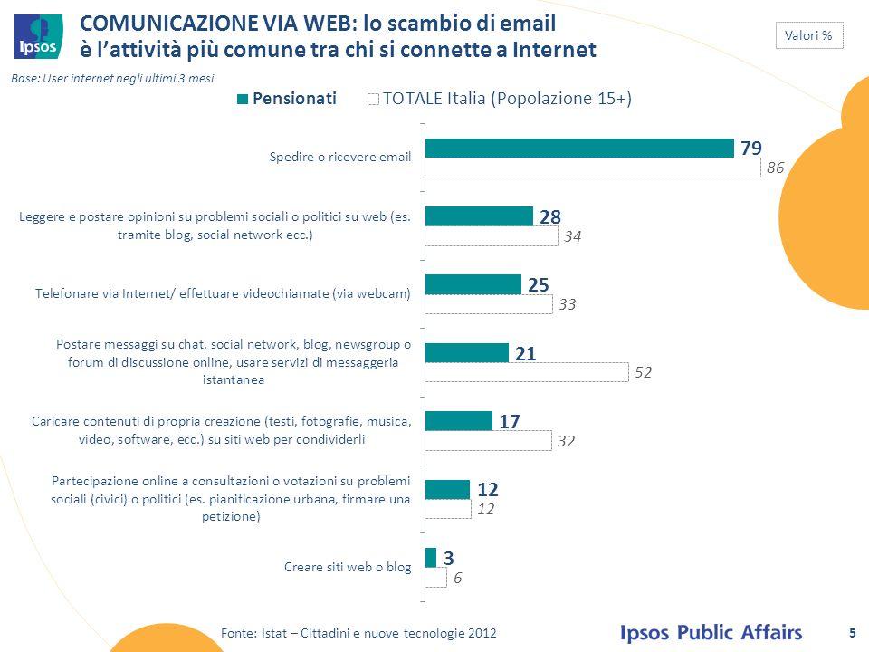 COMUNICAZIONE VIA WEB: lo scambio di email è lattività più comune tra chi si connette a Internet 5 Valori % Fonte: Istat – Cittadini e nuove tecnologi