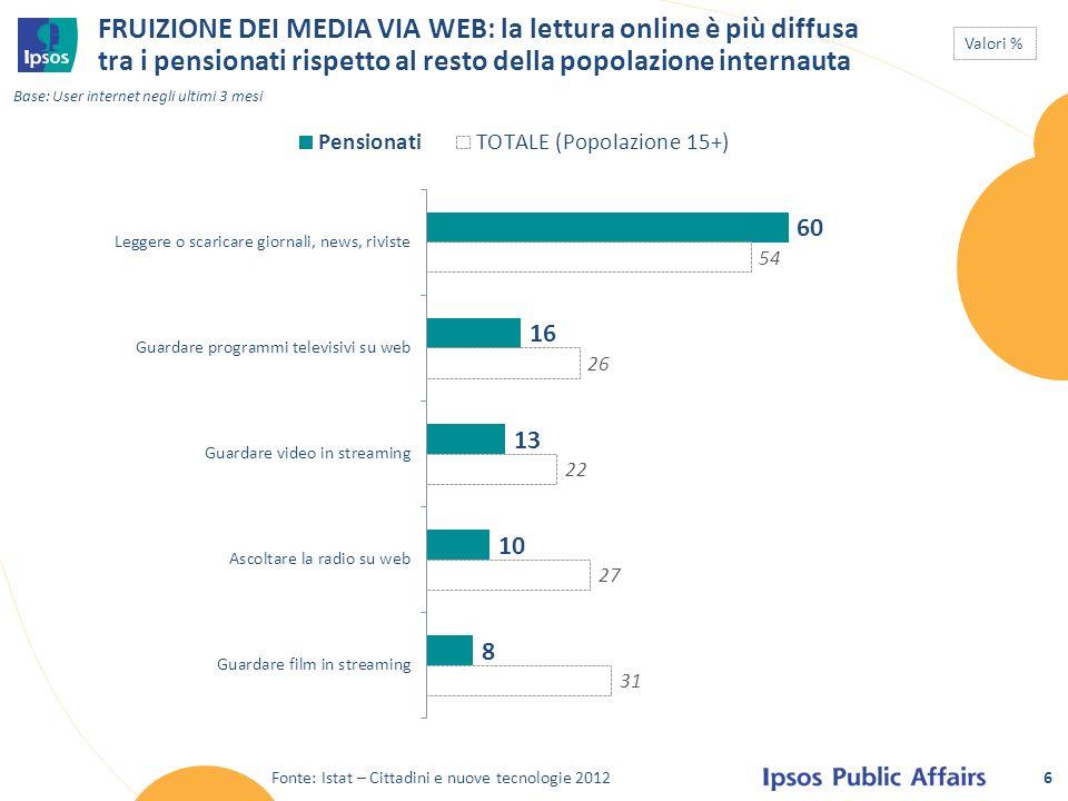 FRUIZIONE DEI MEDIA VIA WEB: la lettura online è più diffusa tra i pensionati rispetto al resto della popolazione internauta 6 Valori % Fonte: Istat – Cittadini e nuove tecnologie 2012 Base: User internet negli ultimi 3 mesi